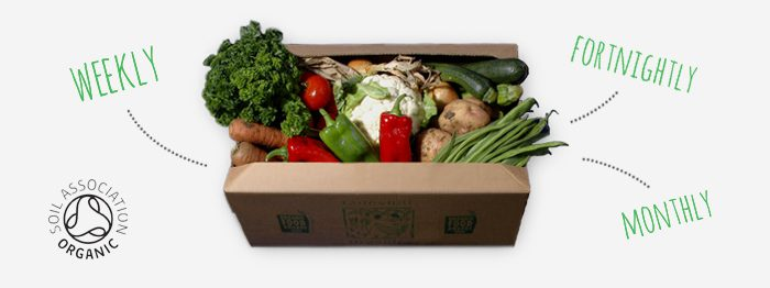 Coleshill Organics veg box frequency graphic